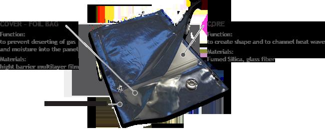 Vacuum Insulated Panel : Vacuum insulation panels turvac